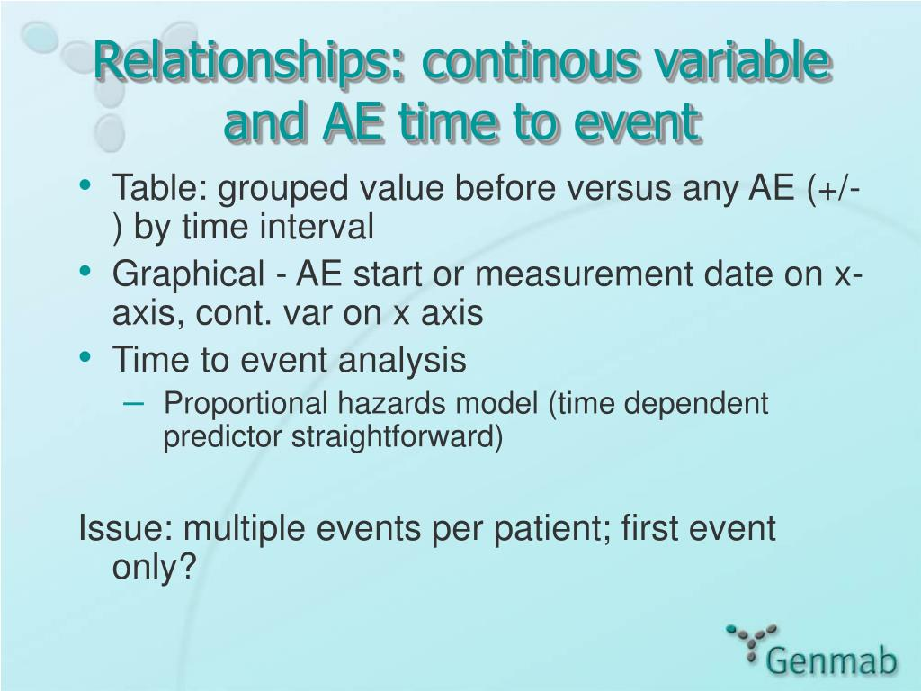Relationships: continous variable and AE time to event