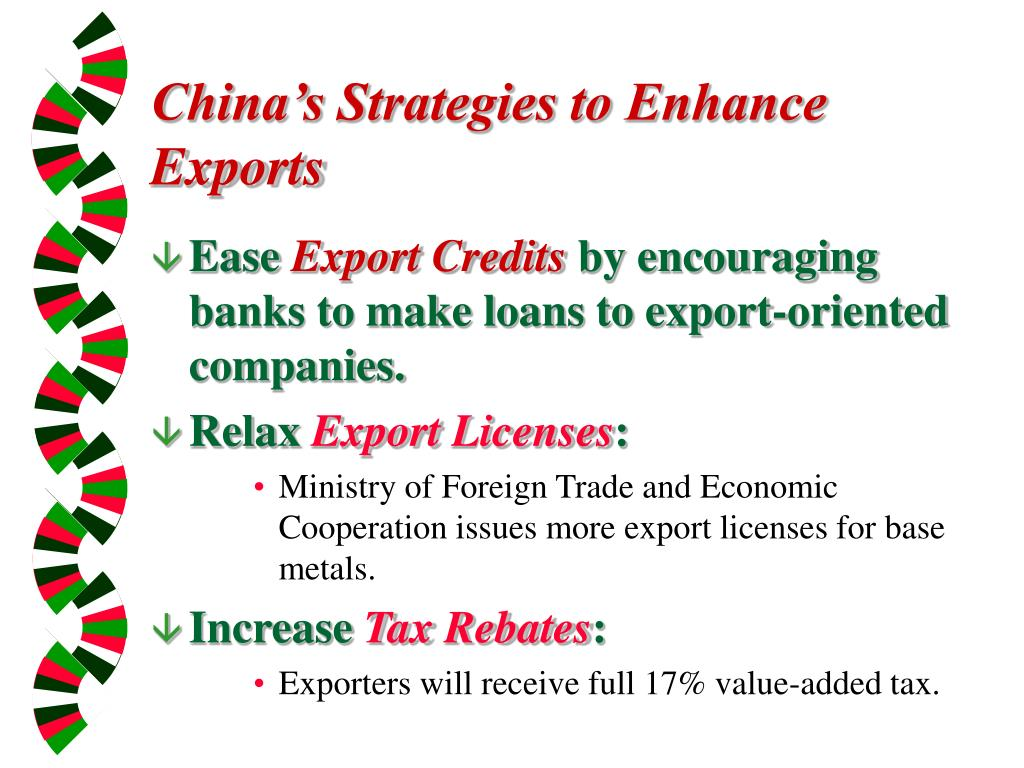 China's Strategies to Enhance Exports