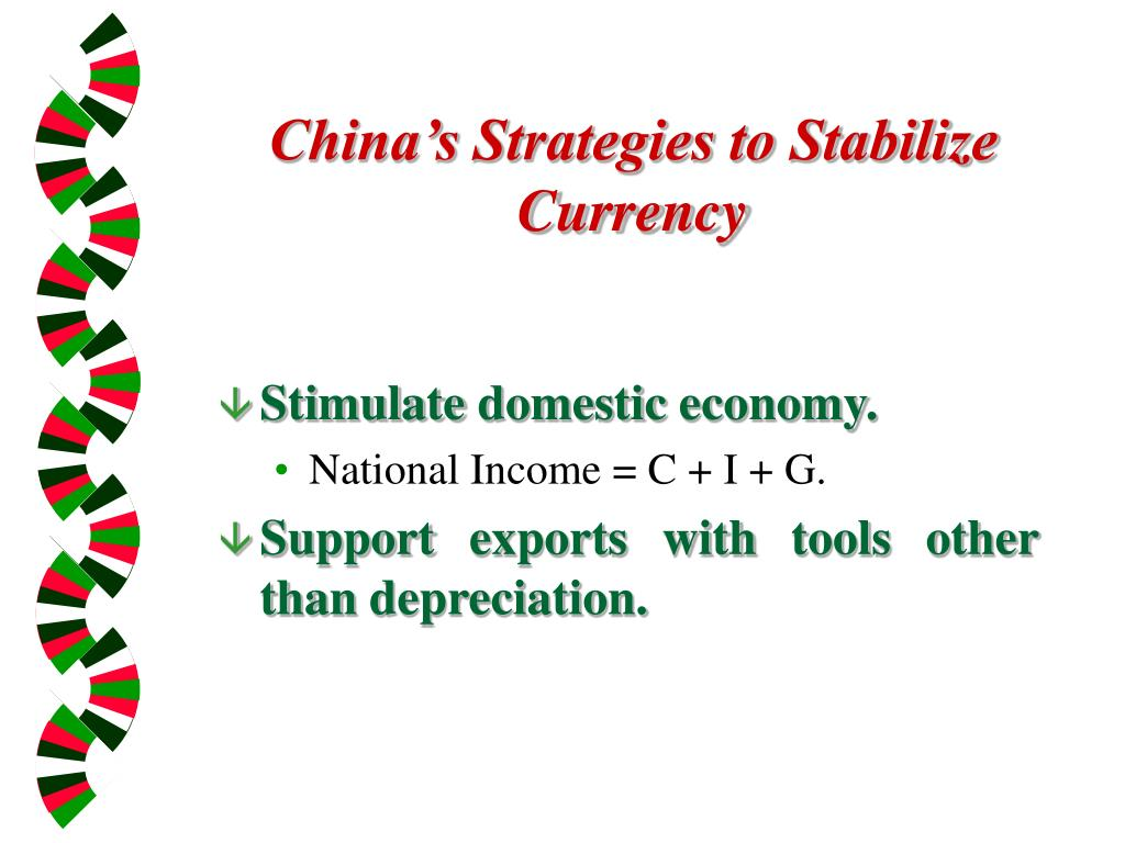 China's Strategies to Stabilize Currency