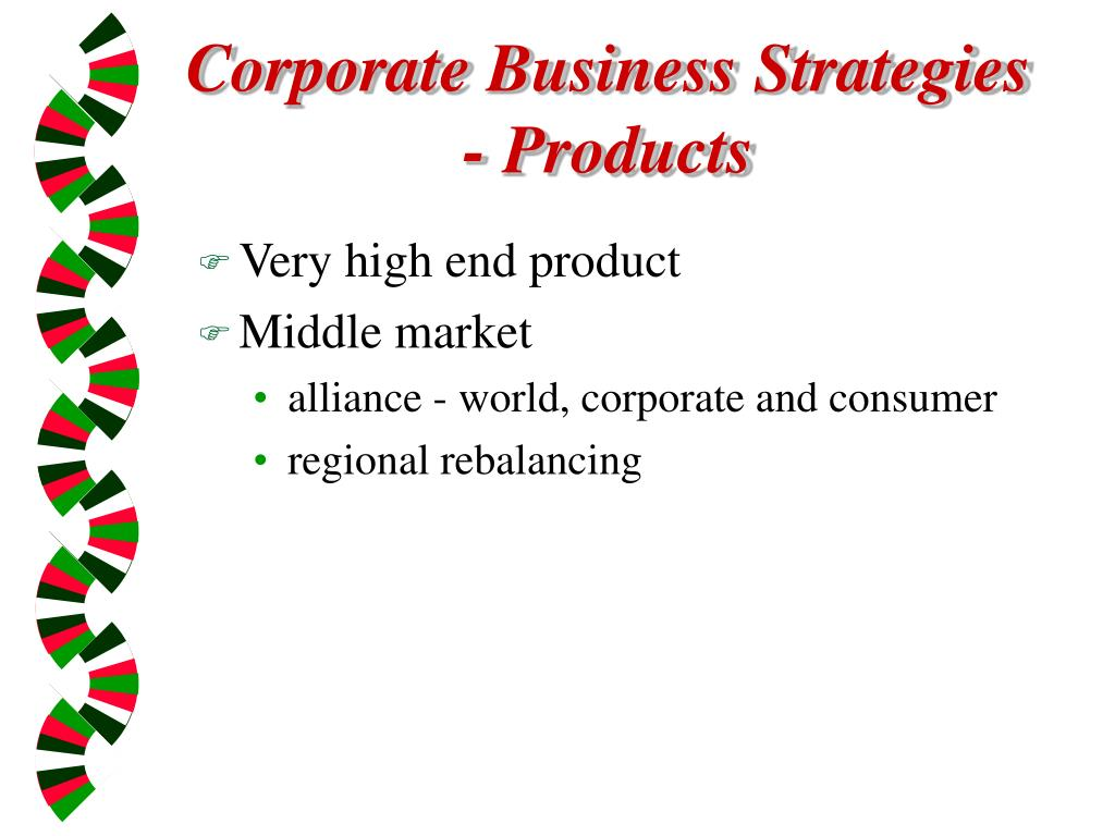 Corporate Business Strategies - Products