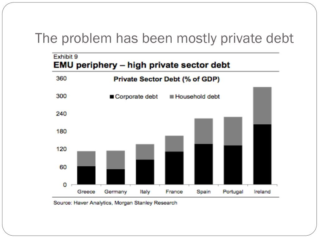 The problem has been mostly private debt