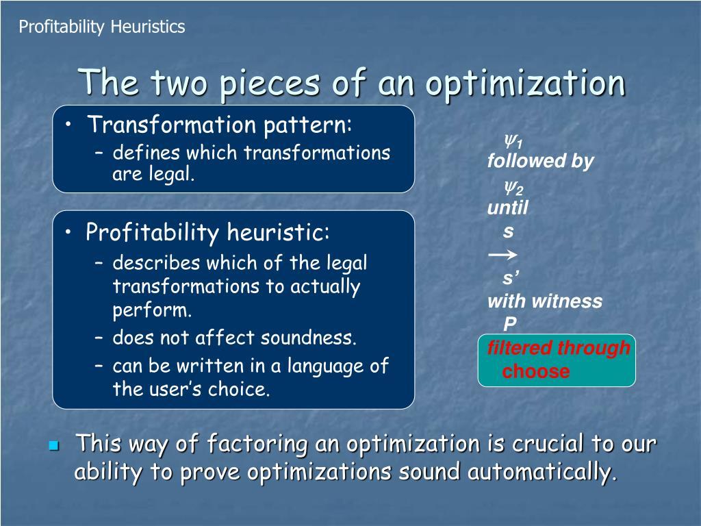 Profitability Heuristics