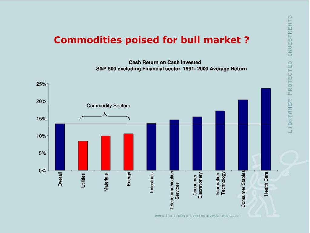 Commodities poised for bull market ?