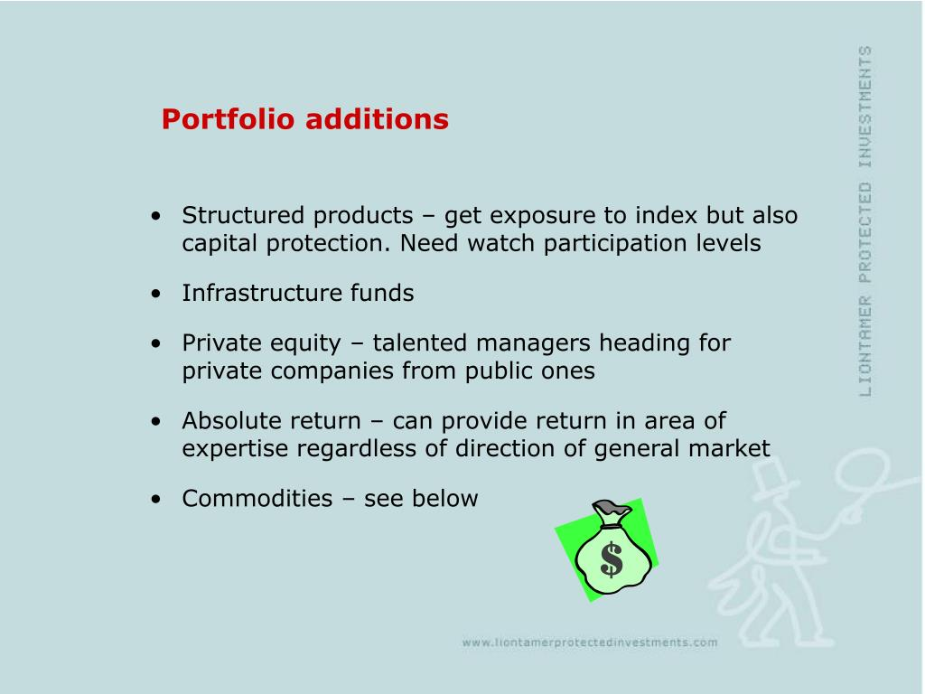 Portfolio additions