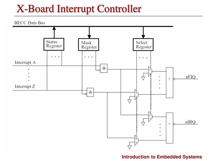 X-Board Interrupt Controller