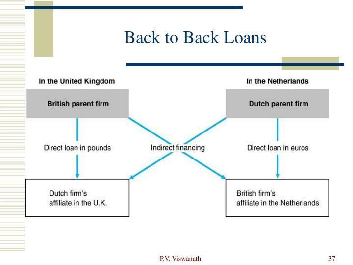 Back to Back Loans
