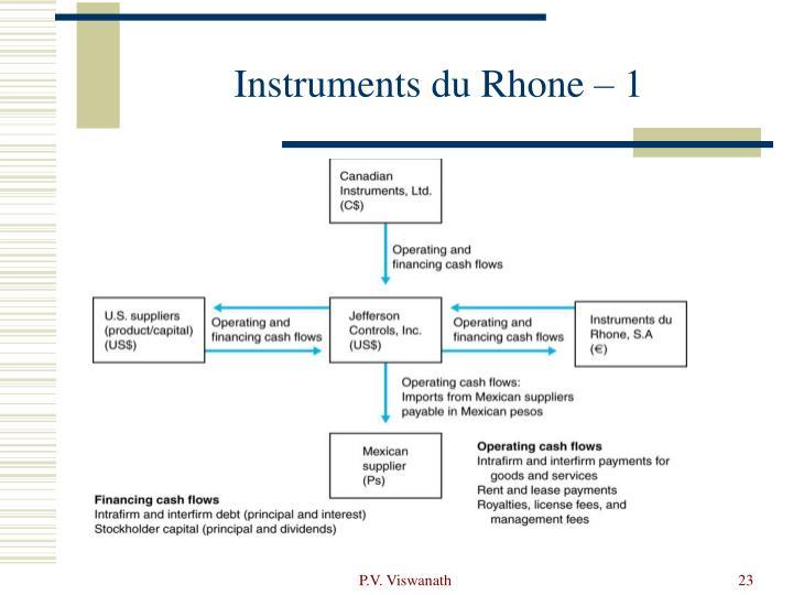 Instruments du Rhone – 1