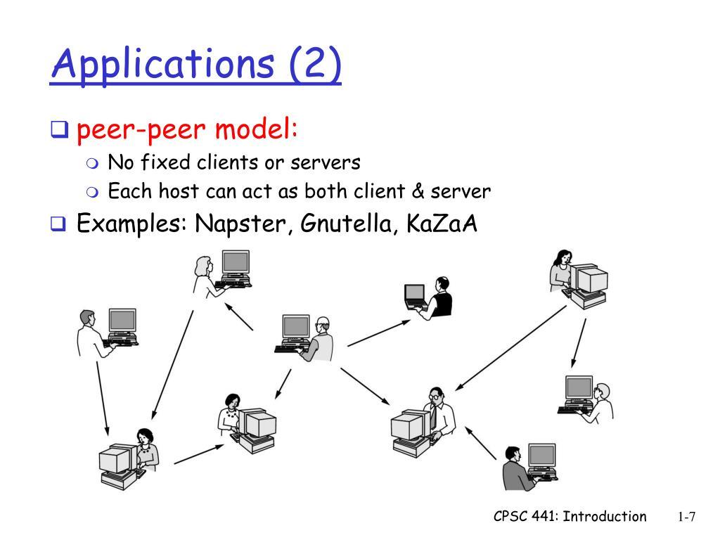 Applications (2)
