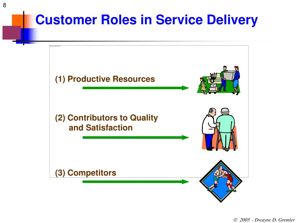 Customer Roles in Service Delivery