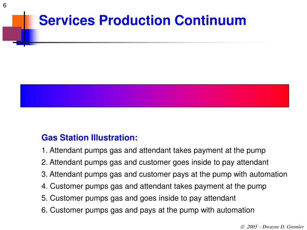 Services Production Continuum