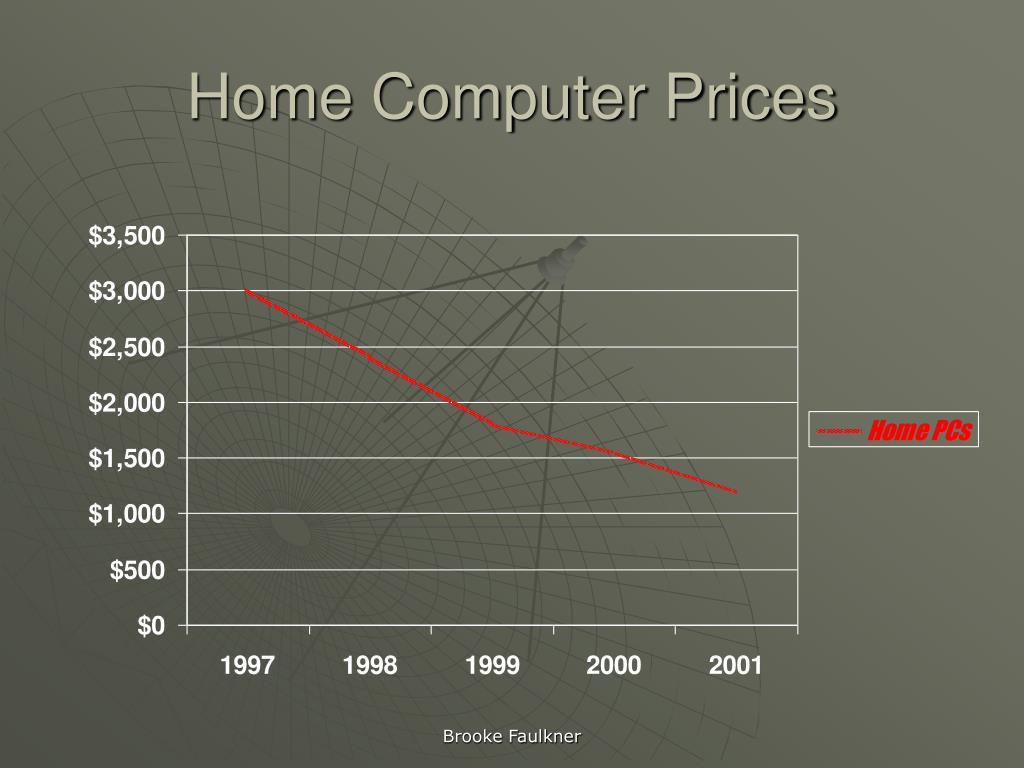 Home Computer Prices