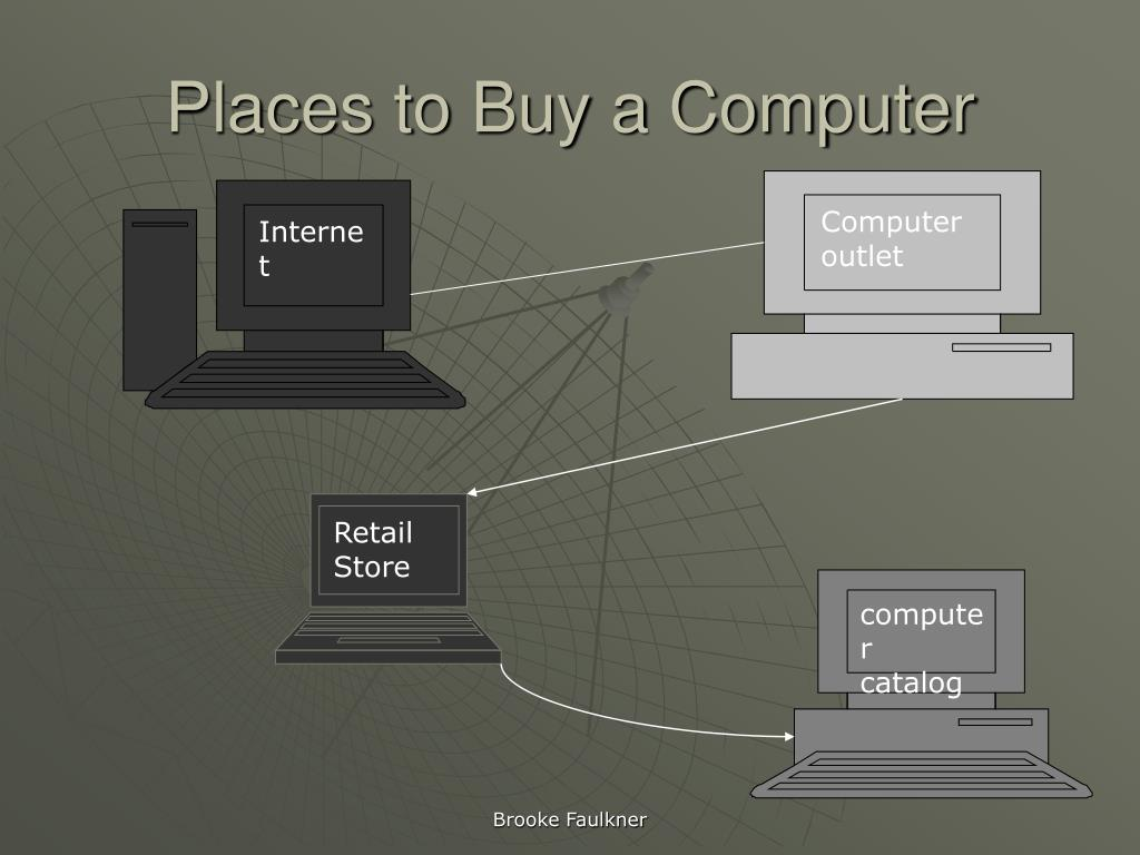 Places to Buy a Computer