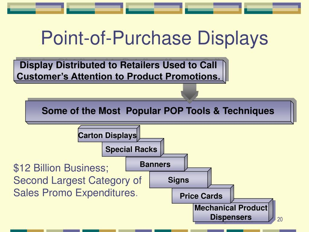 Display Distributed to Retailers Used to Call