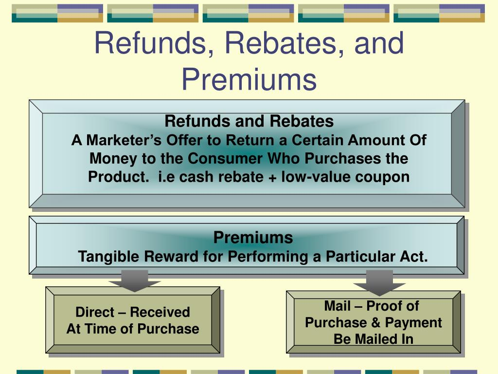 Refunds and Rebates