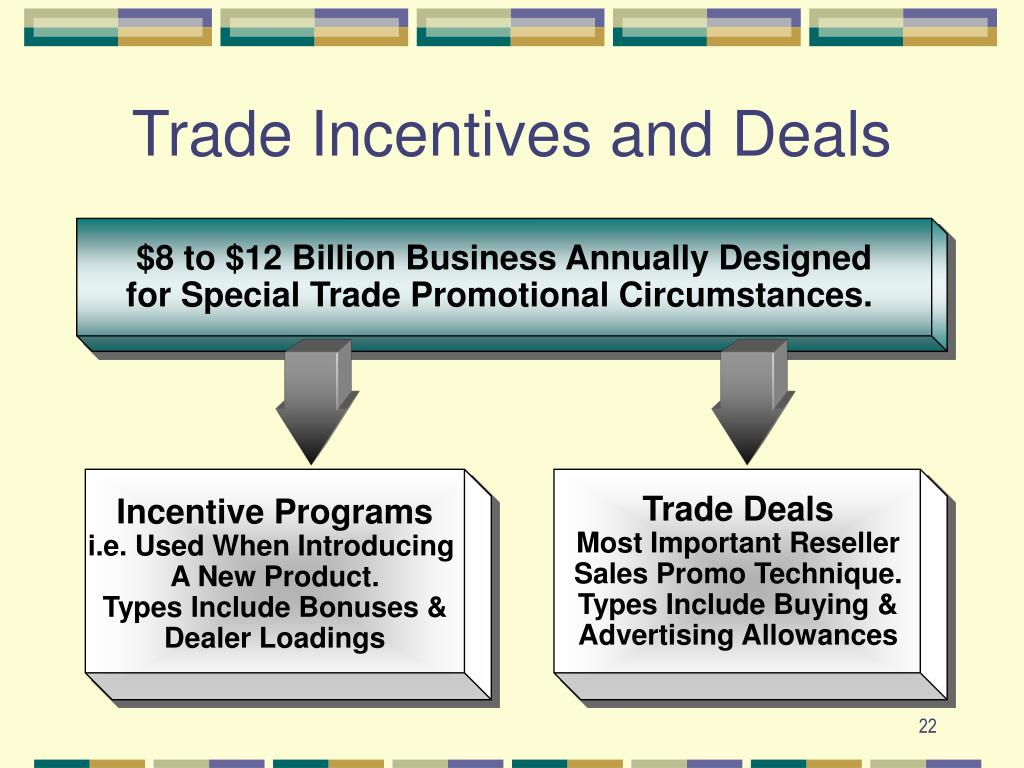 $8 to $12 Billion Business Annually Designed