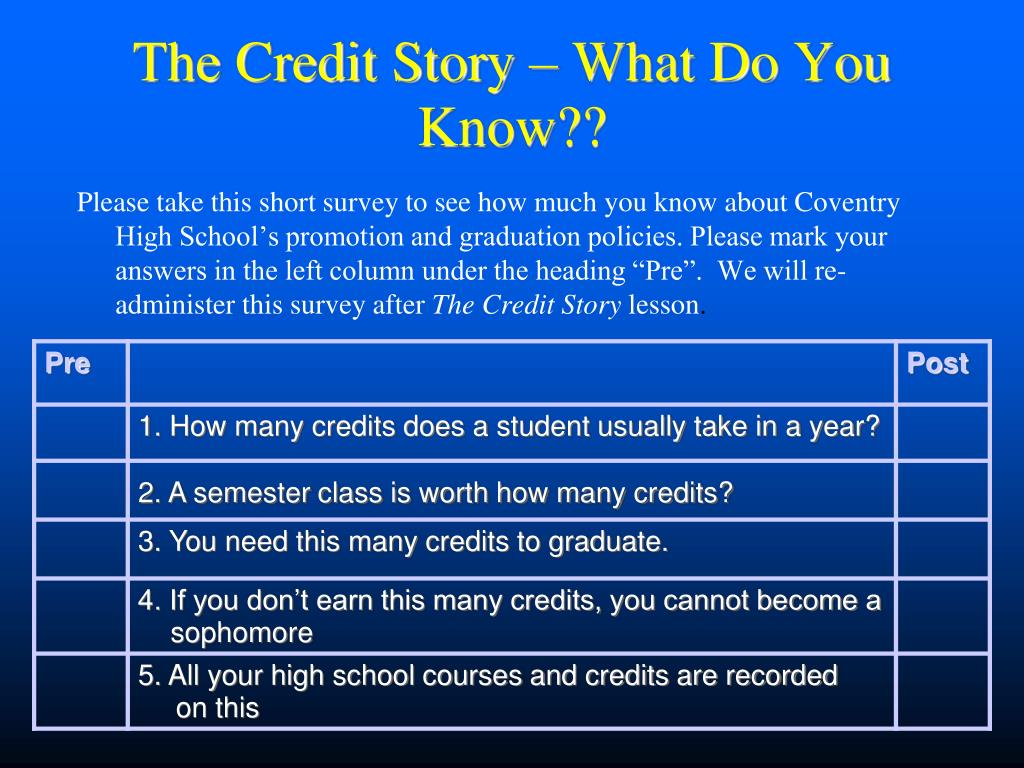 The Credit Story – What Do You Know??