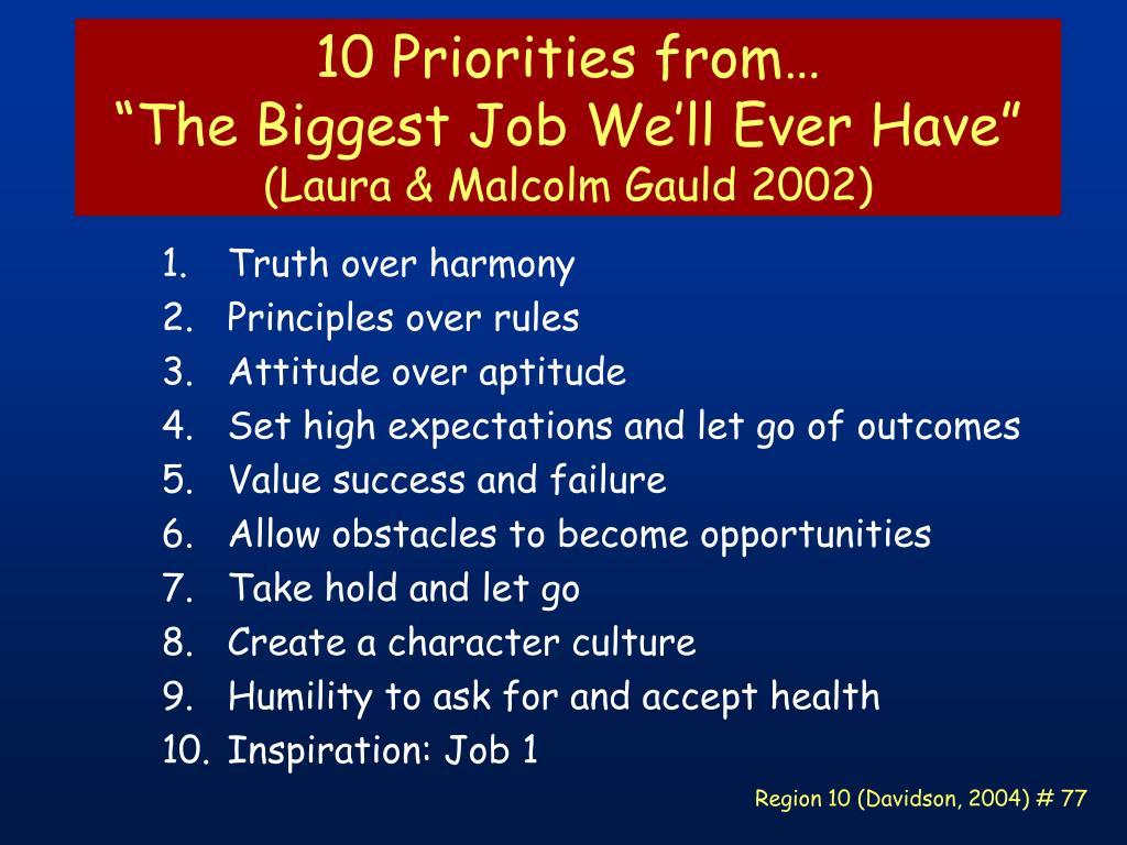 10 Priorities from…