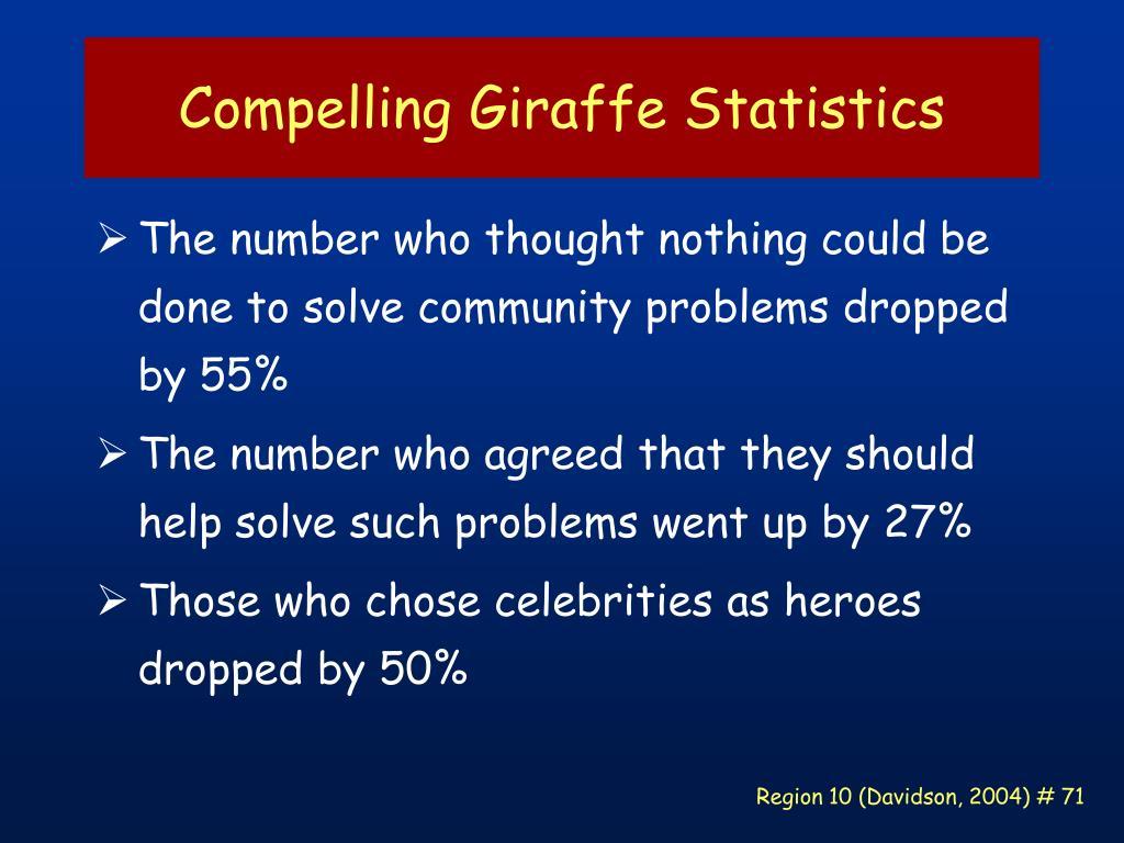 Compelling Giraffe Statistics