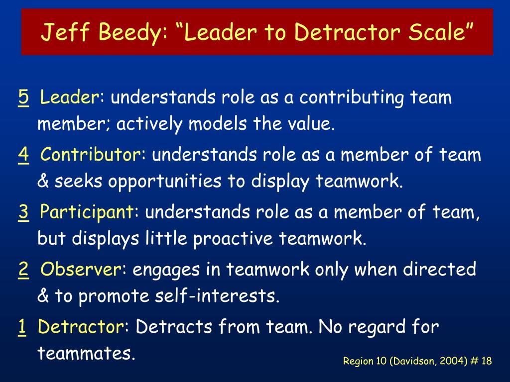 "Jeff Beedy: ""Leader to Detractor Scale"""
