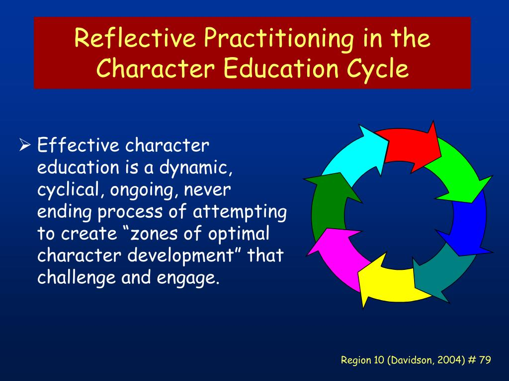 Reflective Practitioning in the Character Education Cycle