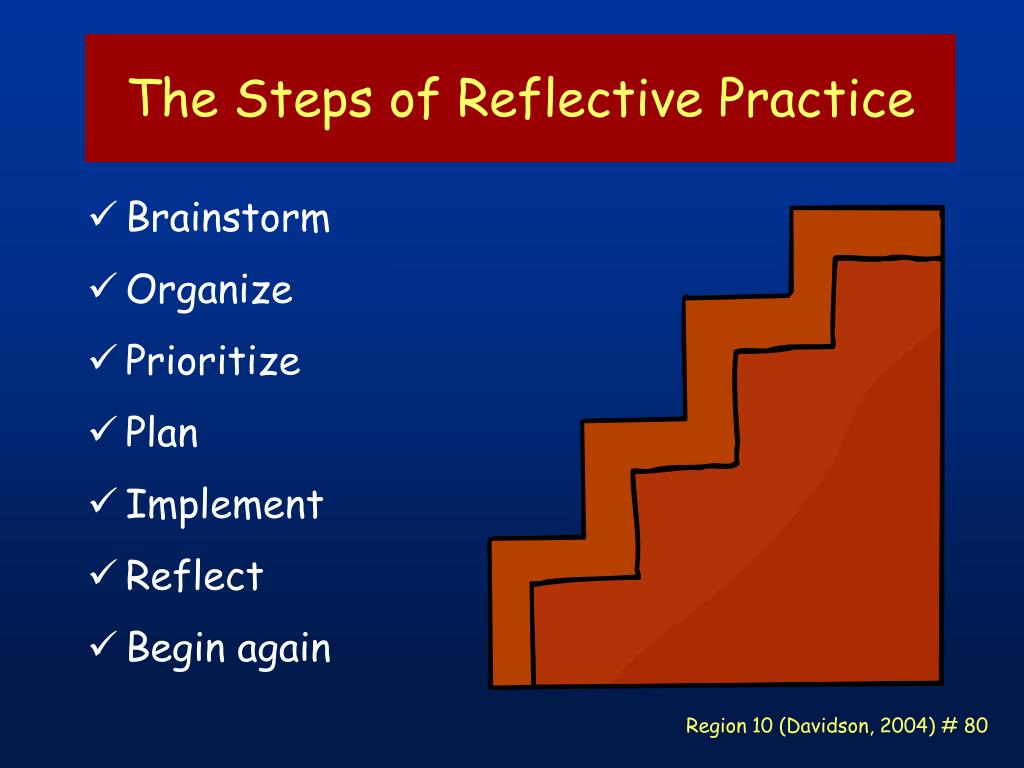 The Steps of Reflective Practice