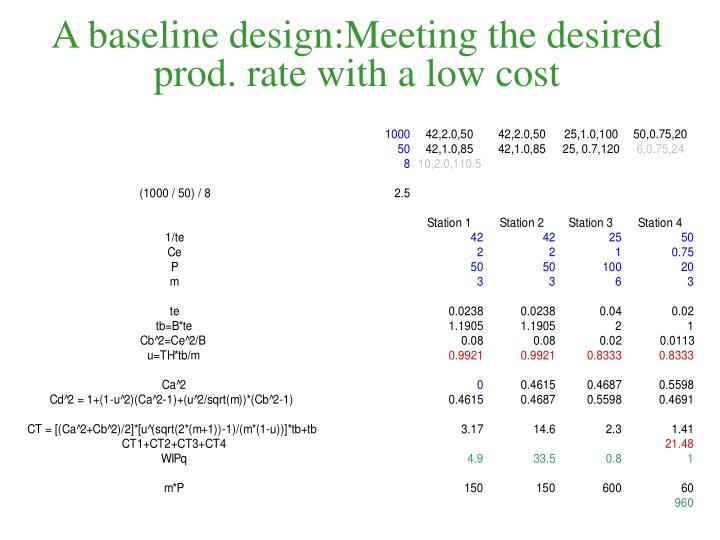 A baseline design:Meeting the desired prod. rate with a low cost