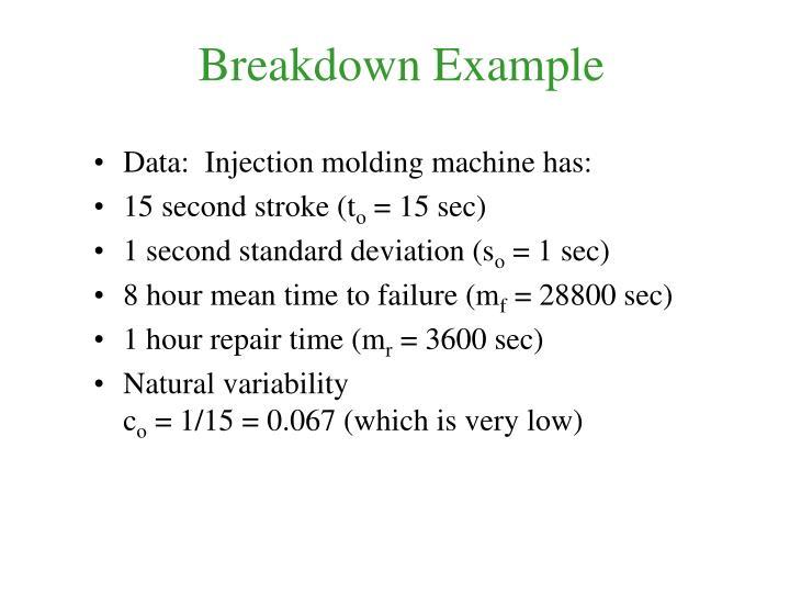 Breakdown Example