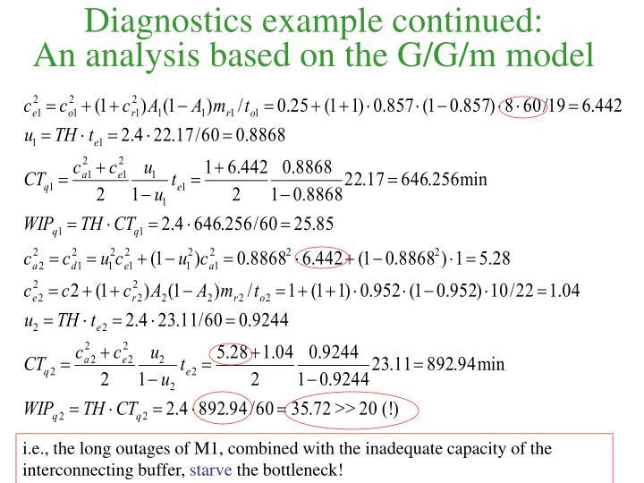 Diagnostics example continued: