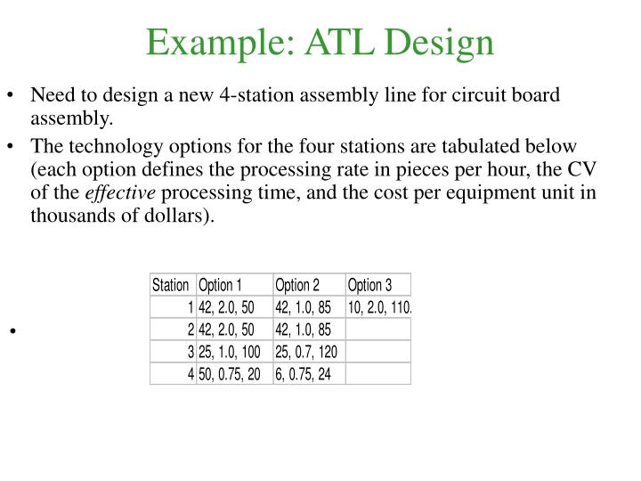 Example: ATL Design