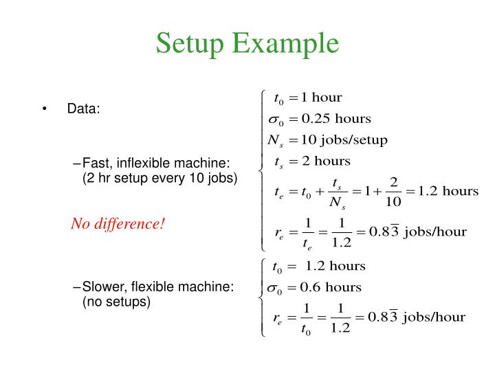 Setup Example