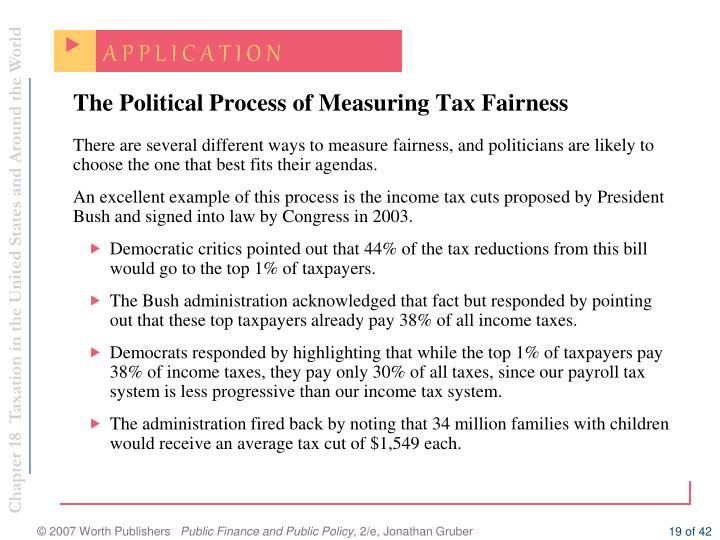 The Political Process of Measuring Tax Fairness