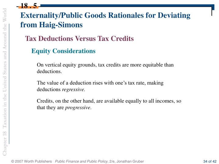 Externality/Public Goods Rationales for Deviating from Haig-Simons