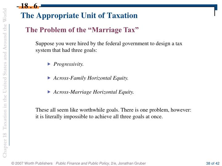 The Appropriate Unit of Taxation