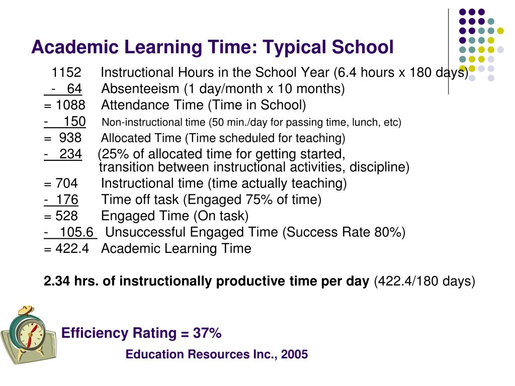 Academic Learning Time: Typical School