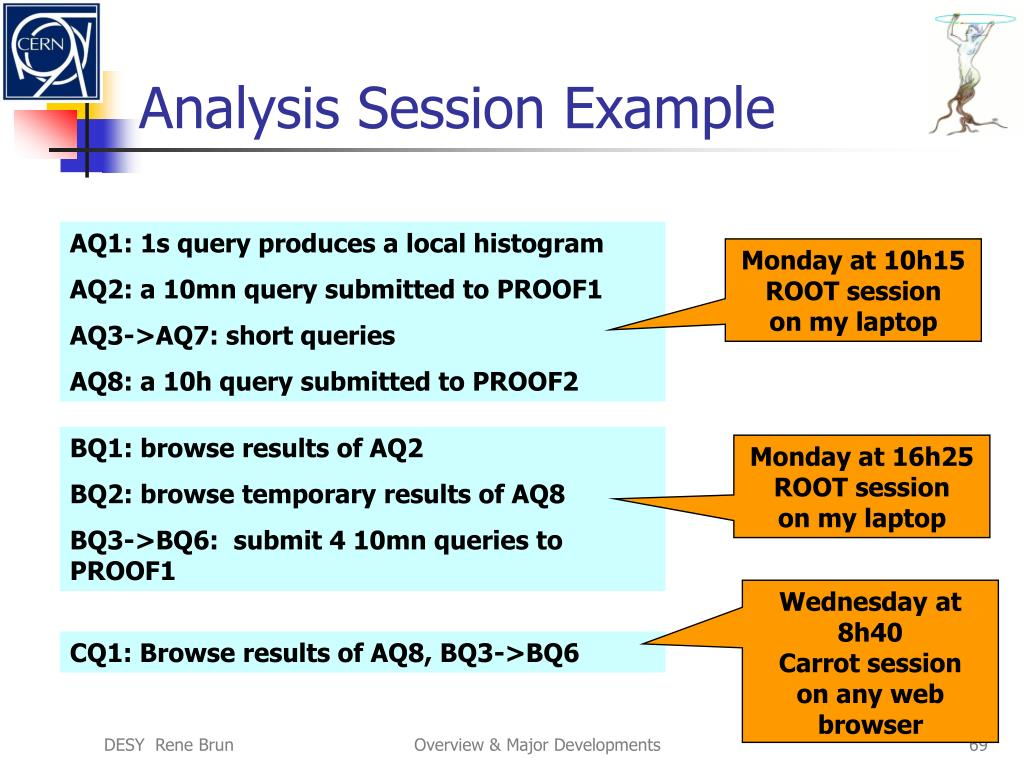 Analysis Session Example