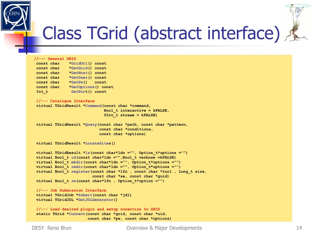 Class TGrid (abstract interface)
