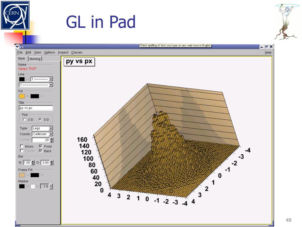 GL in Pad