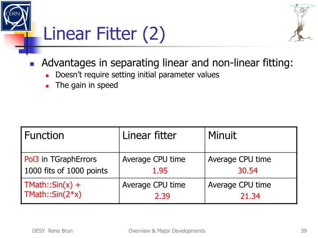 Linear Fitter (2)