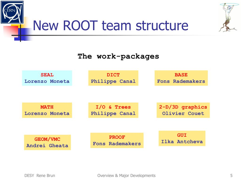 New ROOT team structure