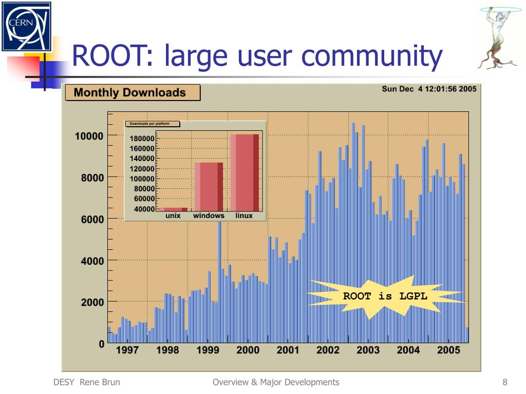 ROOT: large user community