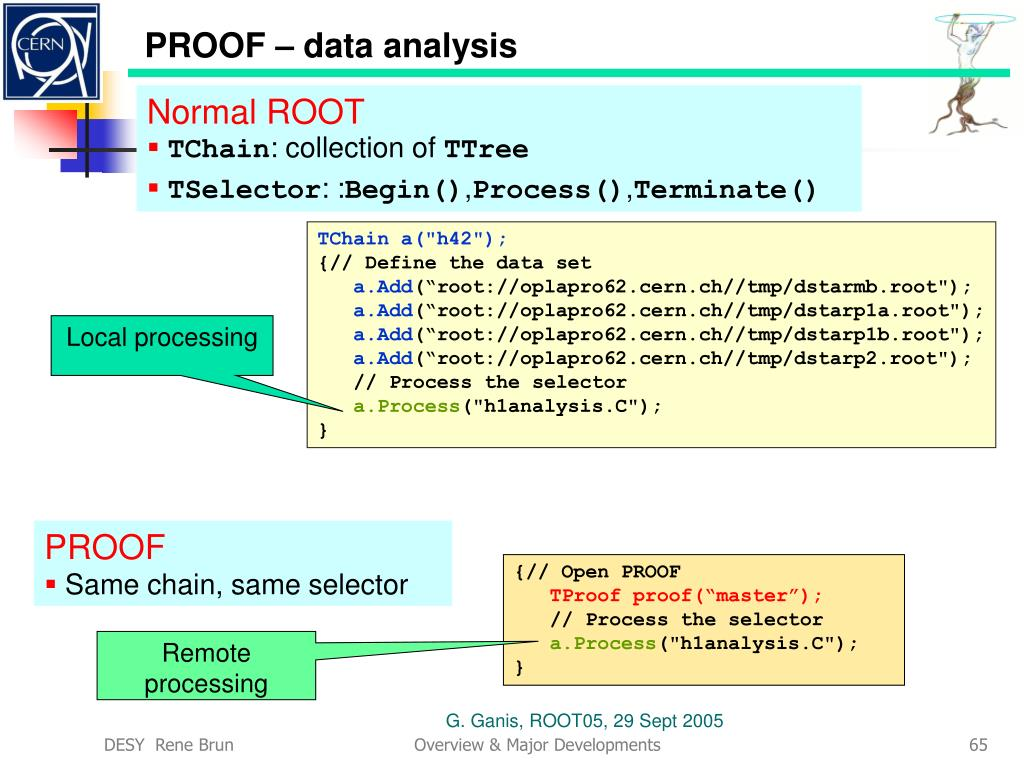 PROOF – data analysis