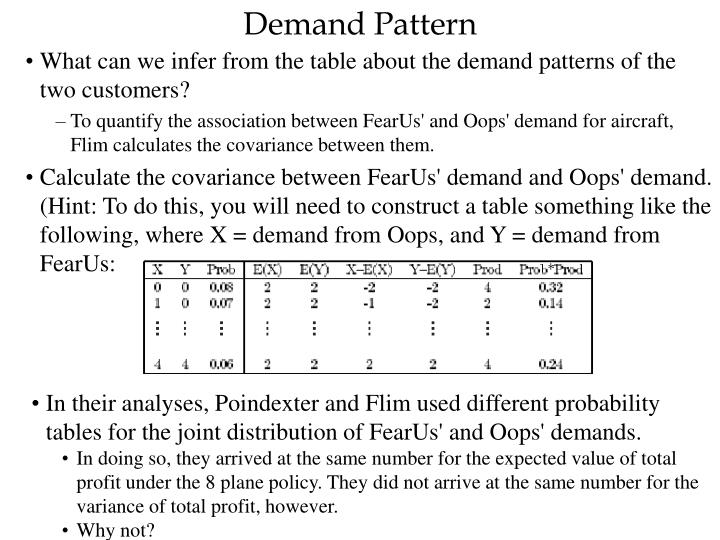 Demand Pattern