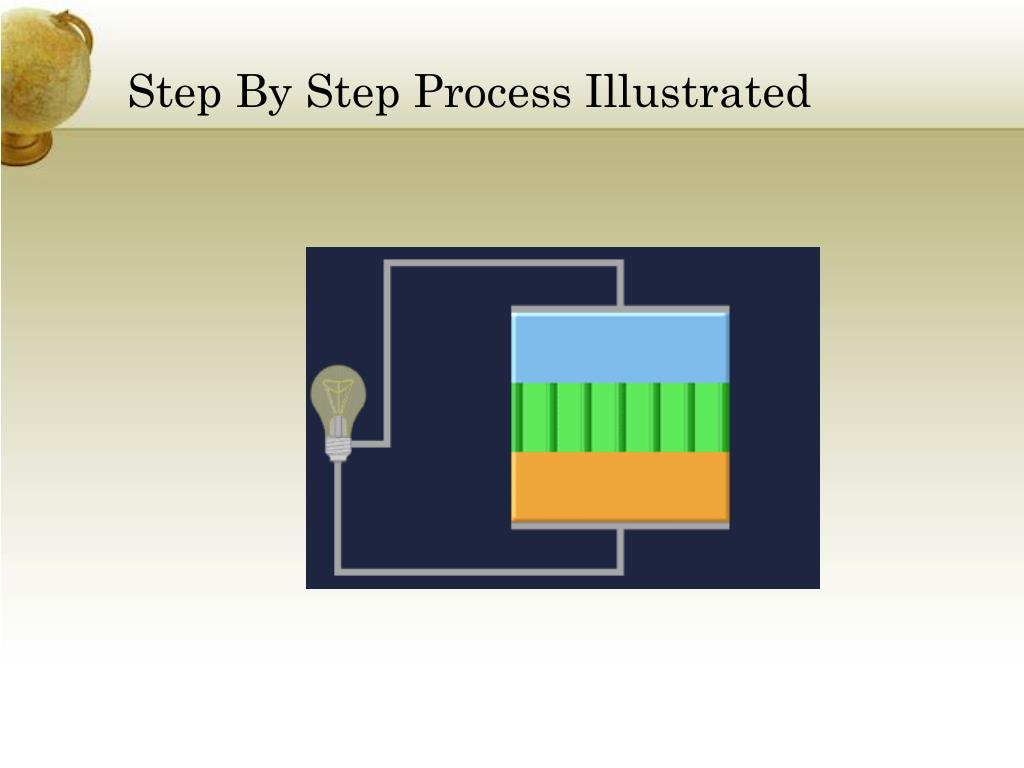 Step By Step Process Illustrated
