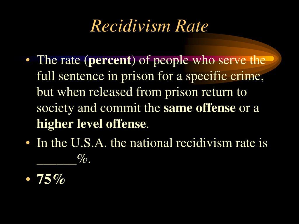 Recidivism Rate