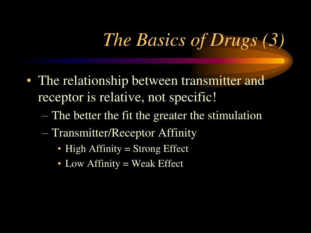 The Basics of Drugs (3)
