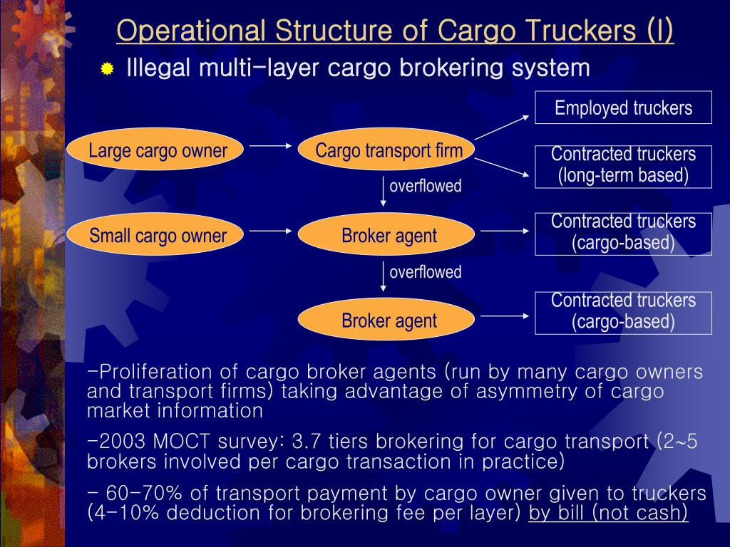 Operational Structure of Cargo Truckers (I)