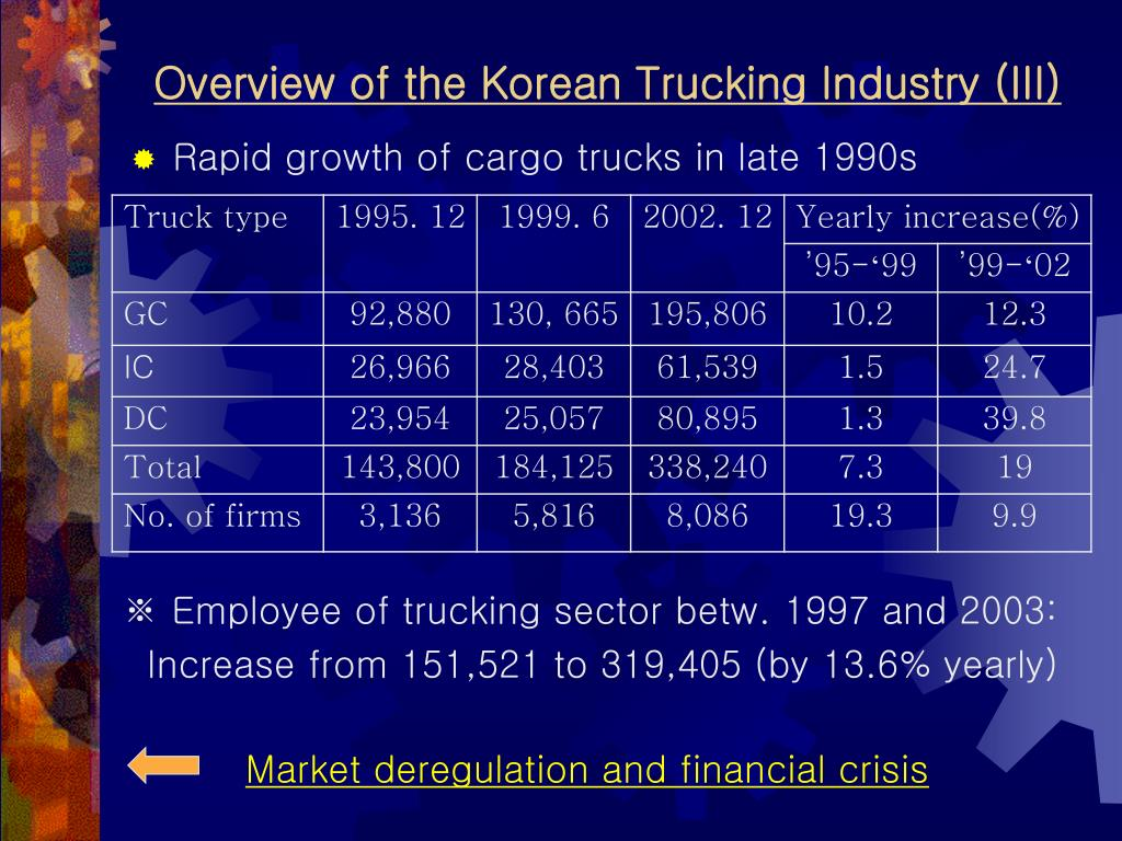 Overview of the Korean Trucking Industry (III)
