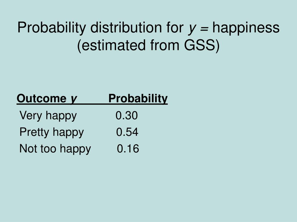 Probability distribution for