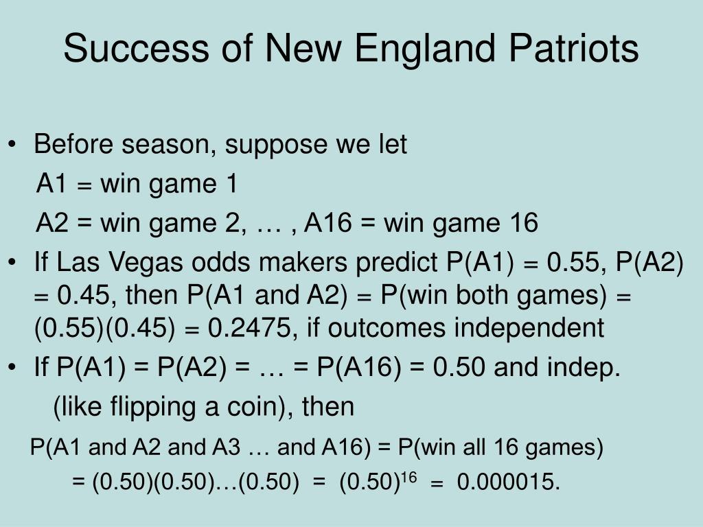 Success of New England Patriots