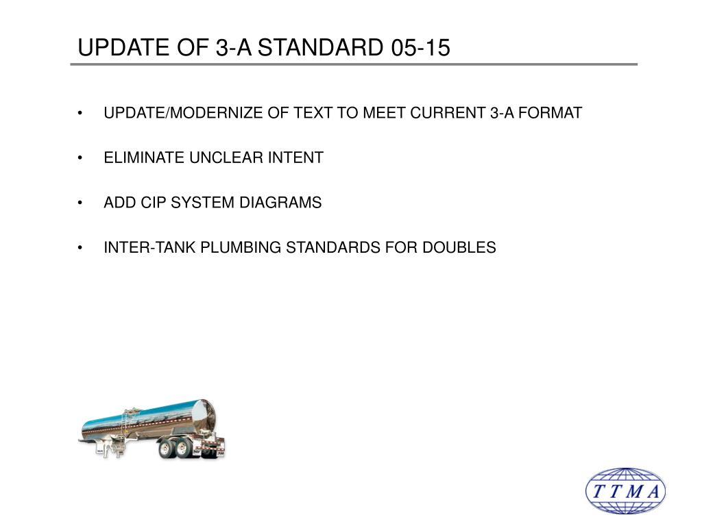 UPDATE OF 3-A STANDARD 05-15